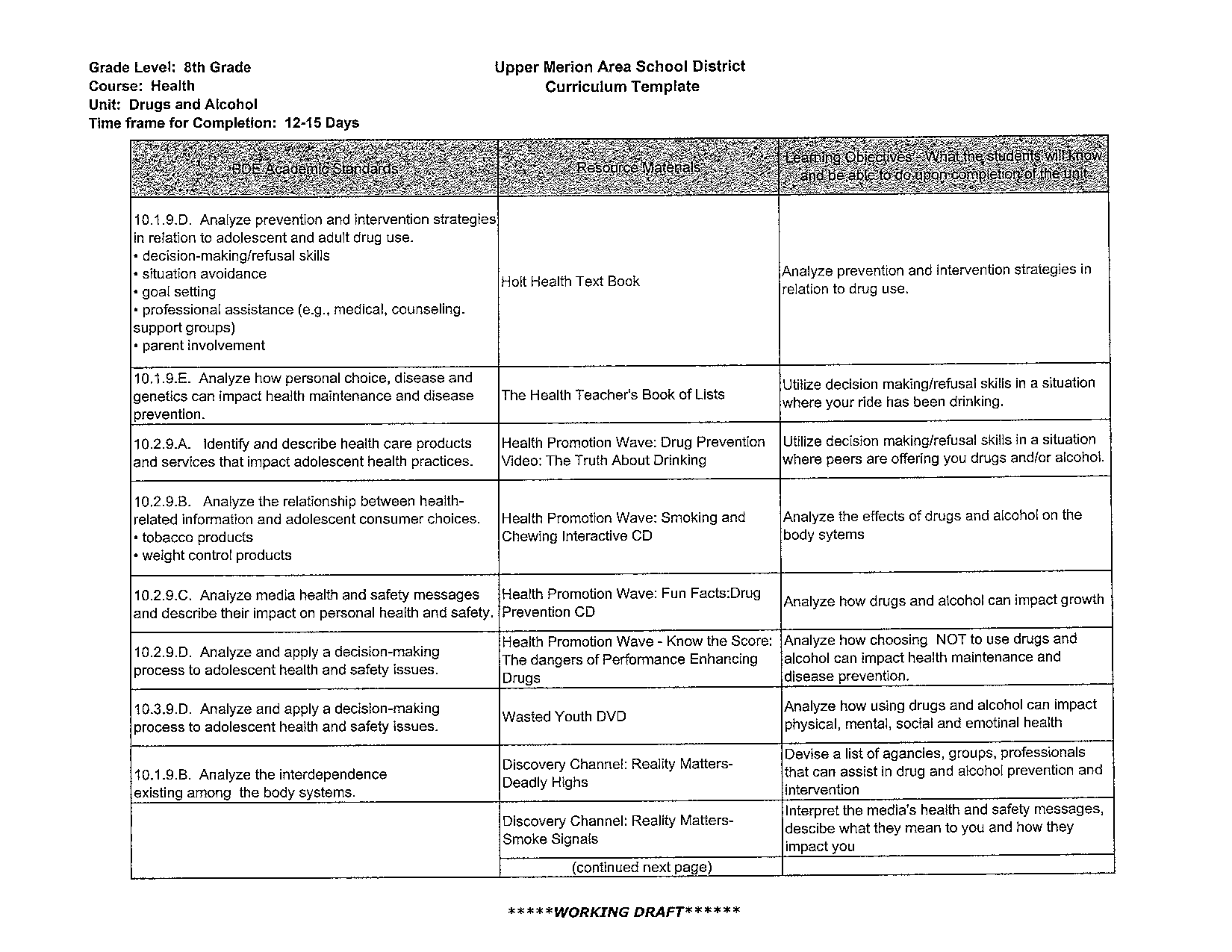 17 Best Images of Fun In Recovery Worksheets - Free ...