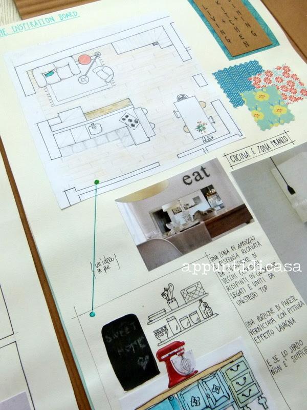 moodboard kitchen-001
