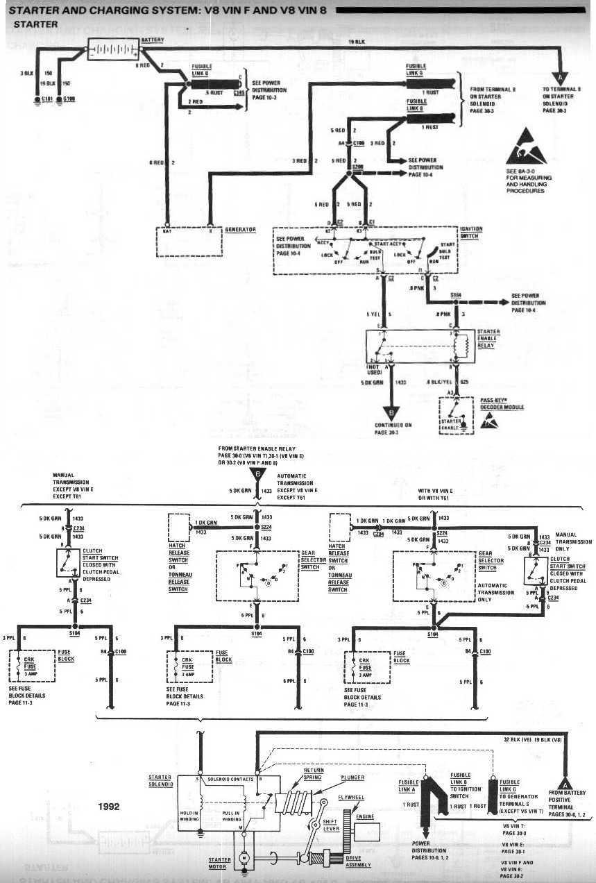 DIAGRAM] Fuse Box Diagram For 1992 Chevy Camaro Rs FULL Version HD Quality  Camaro Rs - ATTACHDIAGRAM.SHIA-LABEOUF.FRShia LaBeouf