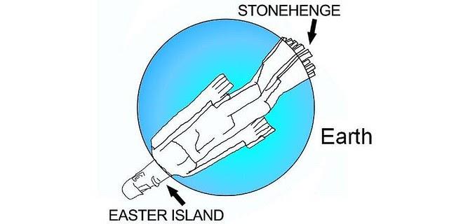 Resuelto el misterio de Stonehenge e Isla de Pascua