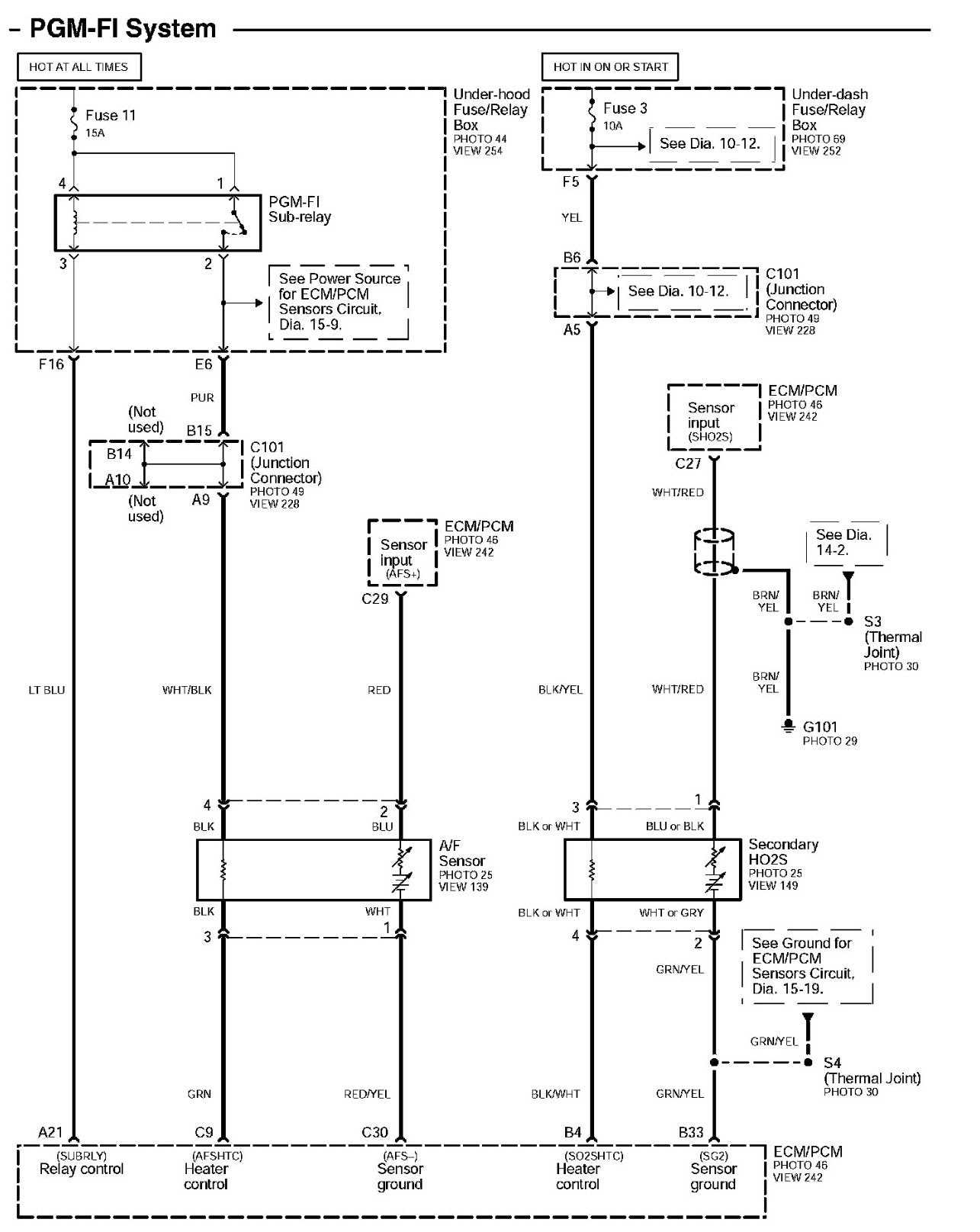 2001 Civic Fuse Diagram