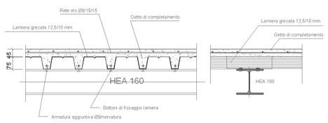 Propriet familiare calcolo soletta lamiera grecata for Strutture metalliche dwg