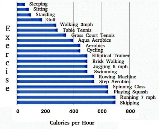 Fitness Science & Technology: Fitness Myths: Comparing ...