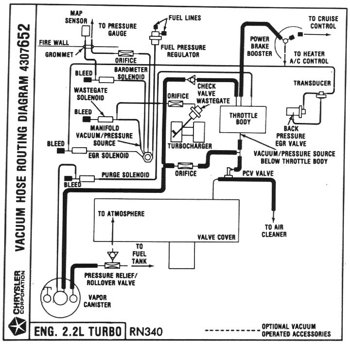 89 Dodge Dakota Vacuum Line Diagram Wiring Schematic Wiring Diagram Edition A Edition A Bowlingronta It