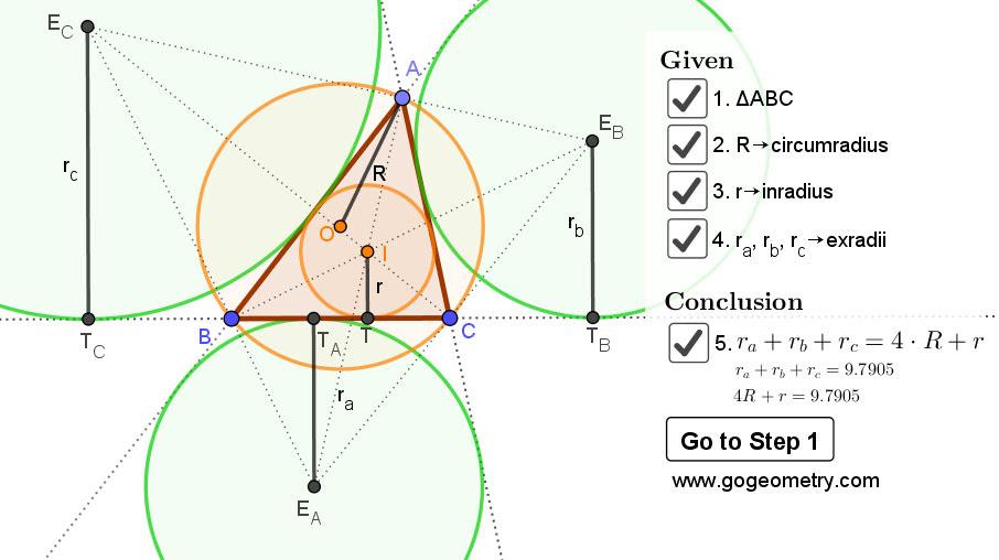 Dynamic Geometry 1468: Steiner's Theorem, Triangle, Circumradius, Inradius, Sum of Exradii, Step-by-step Illustration, iPad.