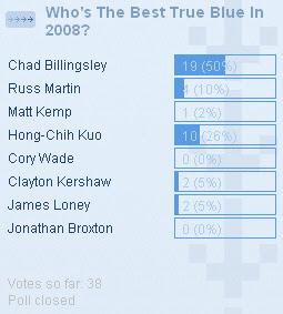 Poll 05
