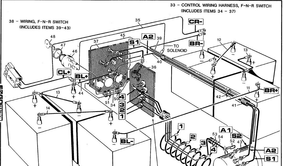 Vintage Golf Cart 36 Volt Ezgo Wiring Diagram