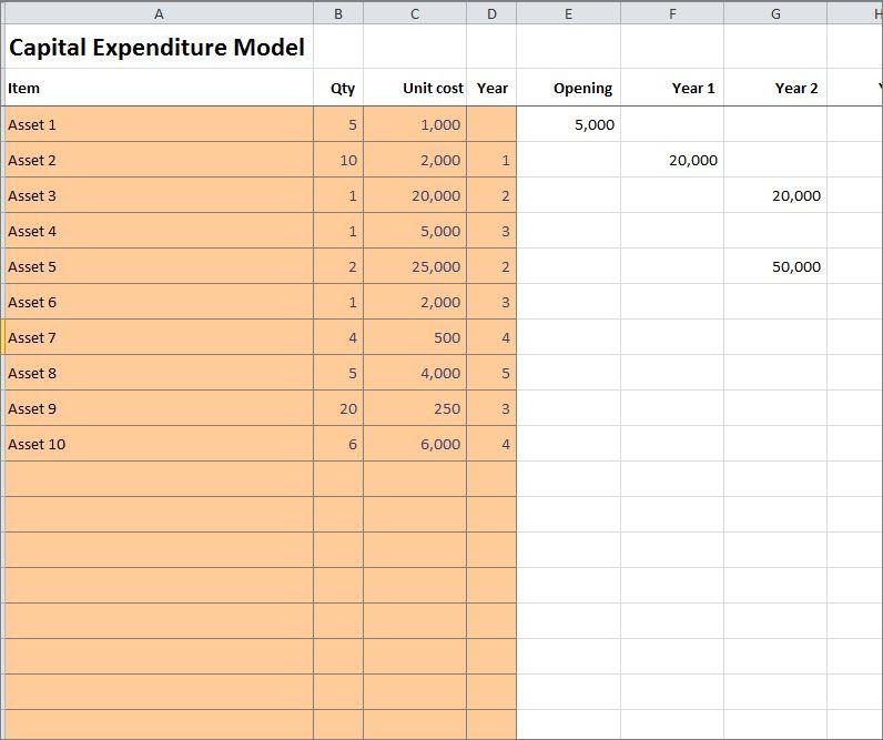 capital expenditure model v 1