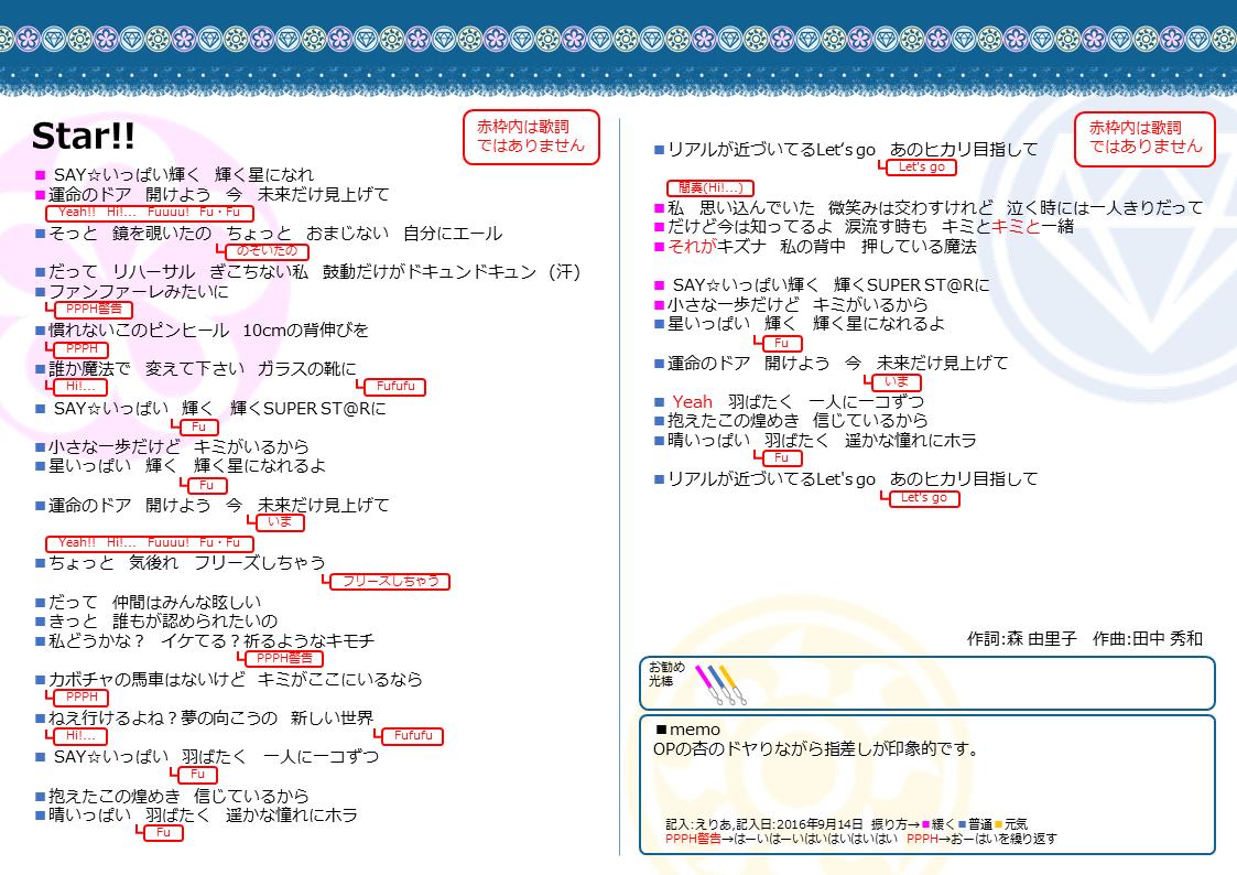 アニメ アイドルマスター シンデレラガールズ 1期曲 コール シンデレラ