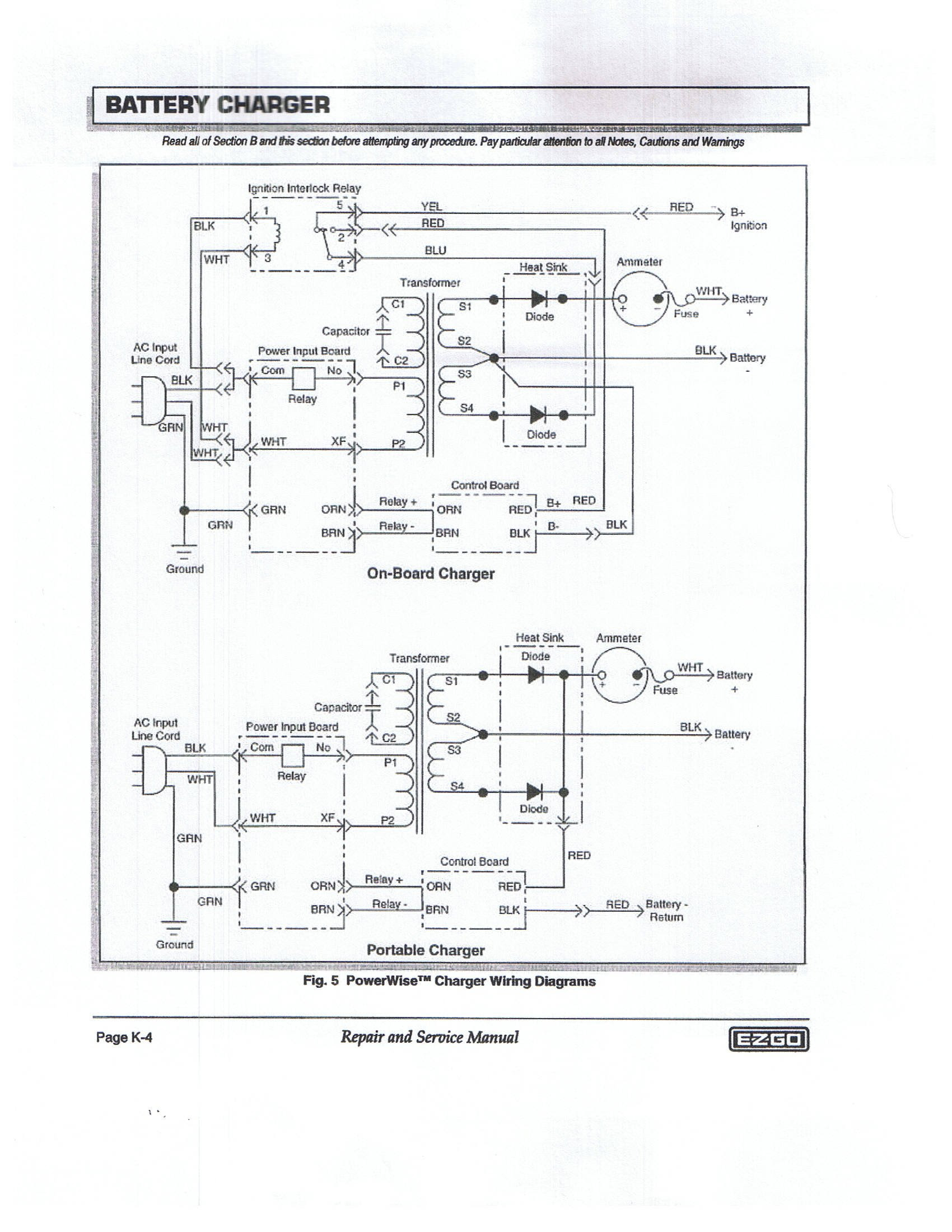 1986 Par Car Wiring Diagram Full Hd Version Wiring Diagram Lexi Diagram L Wmc Fr
