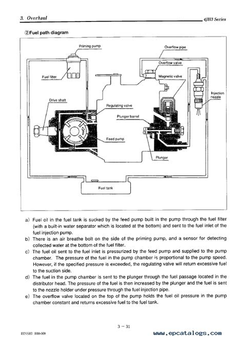 Yanmar Diesel Engine 4JH3-TE/HTE/DTE Service Manual PDF