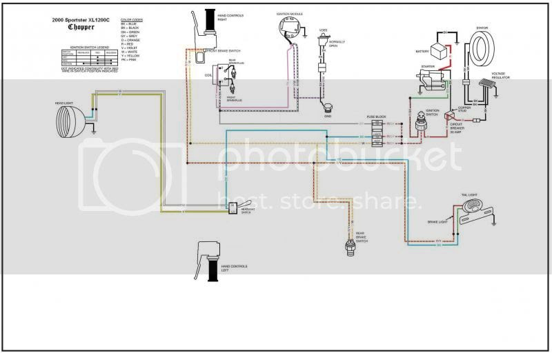 Wiring Diagram  35 Basic Harley Wiring Diagram