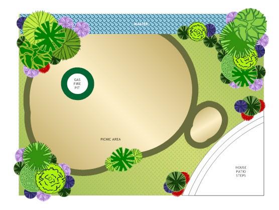 Garden Layout Template Outdoor Decor Ideas