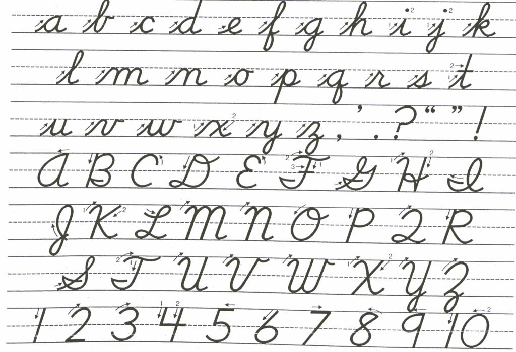 Free Printable Cursive Alphabet Chart - Scalien