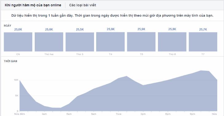 Facebook marketing 2