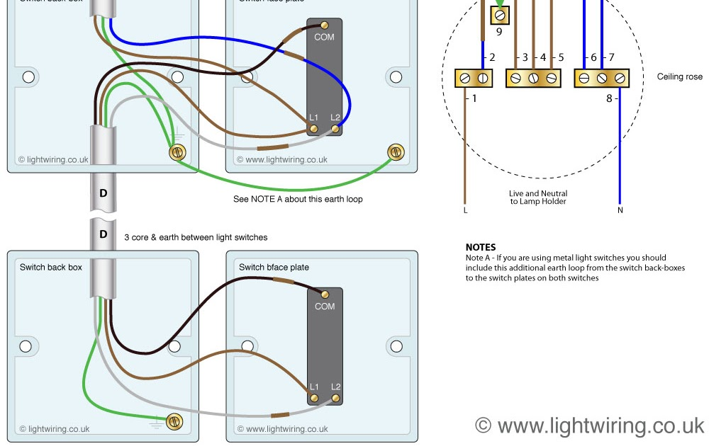 Wiring Diagram For 3 Gang Light Switch | 3 Way Switch Wiring Diagram For Ceiling Lights |  | Wiring Diagram