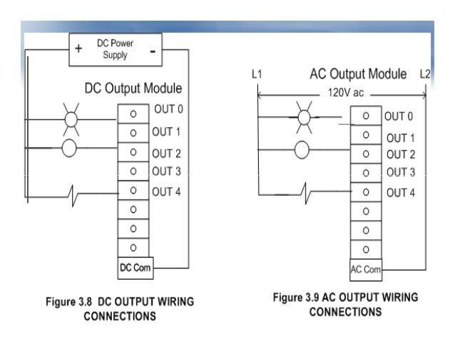 Diagram I O Card Wiring Diagram Full Version Hd Quality Wiring Diagram Logicdiagram Argiso It