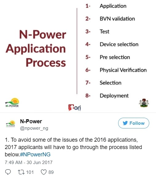 N-Power Assessment Tests Commences as FG Releases Requirements for Employment of Applicants