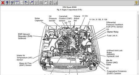Mazda B2300 Engine Diagram - Wiring Diagram