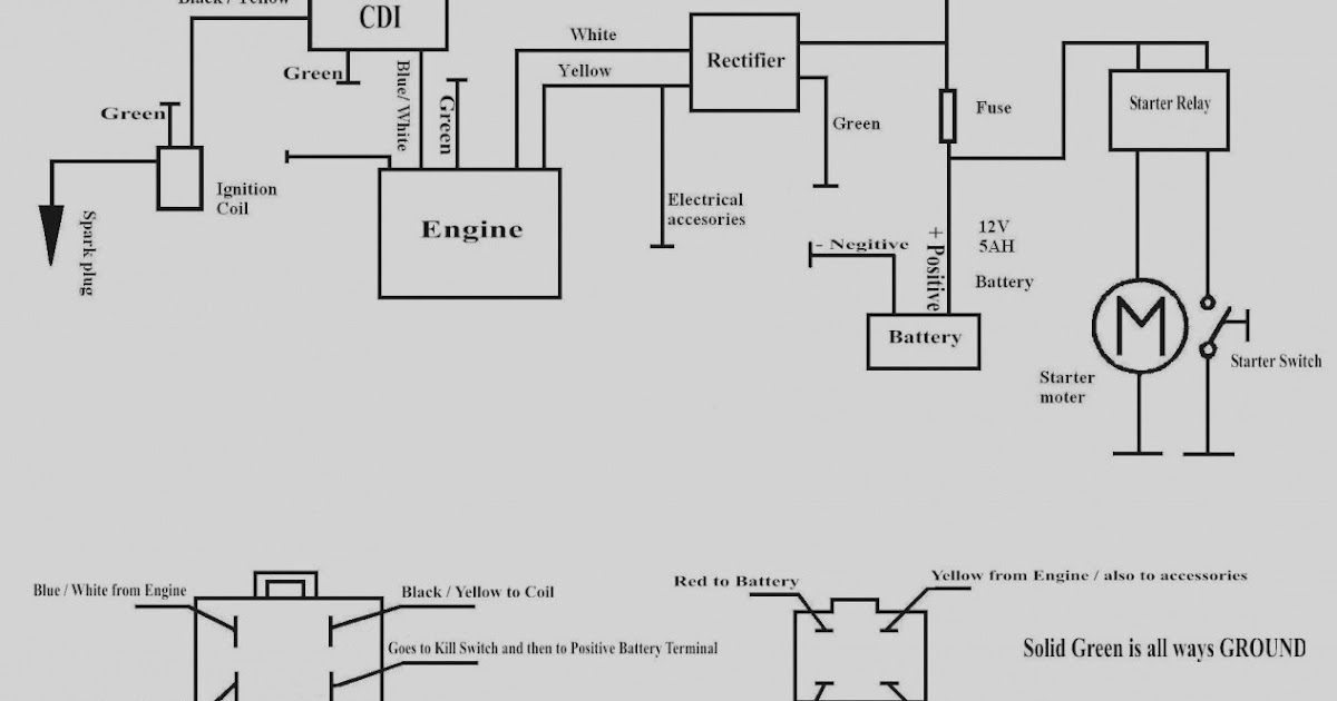 49cc Mini Chopper Wiring Diagram 3 Wire Cdi Box