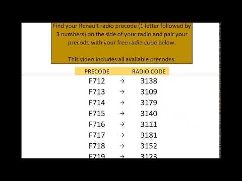 Roblox Jailbreak Stereo Code | Rxgate cf To Redeem It