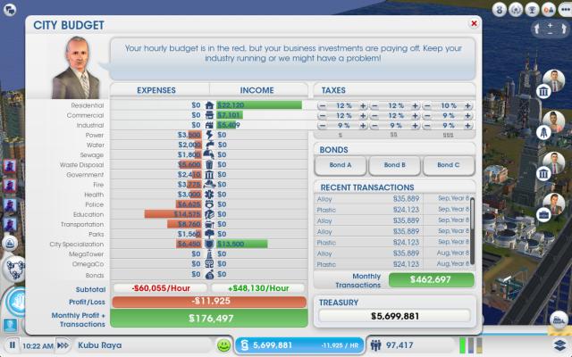 Sim City 5 : City Budget