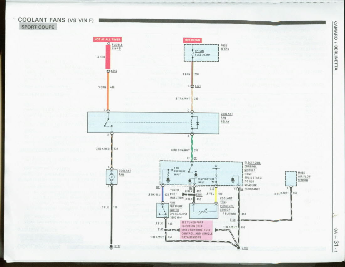 1986 Camaro Fuel Pump Wiring Harnes Diagram