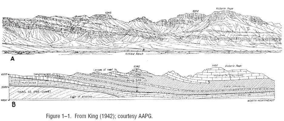 Sketsa Geologi Dongeng Geologi