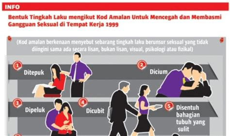 kes gangguan seksual  makin meningkat bhplus
