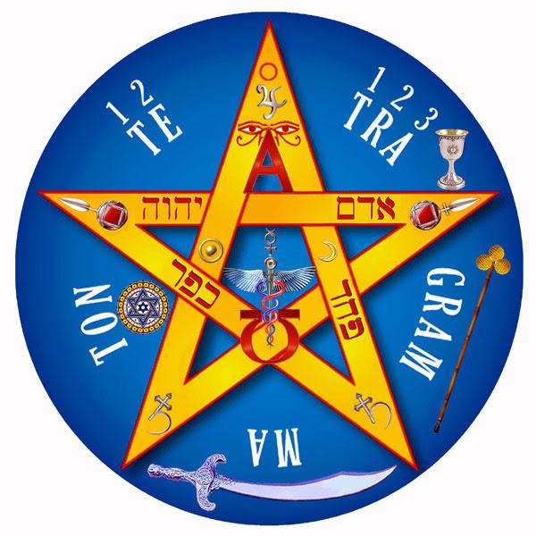 pentagrama stea cu 5 colturi