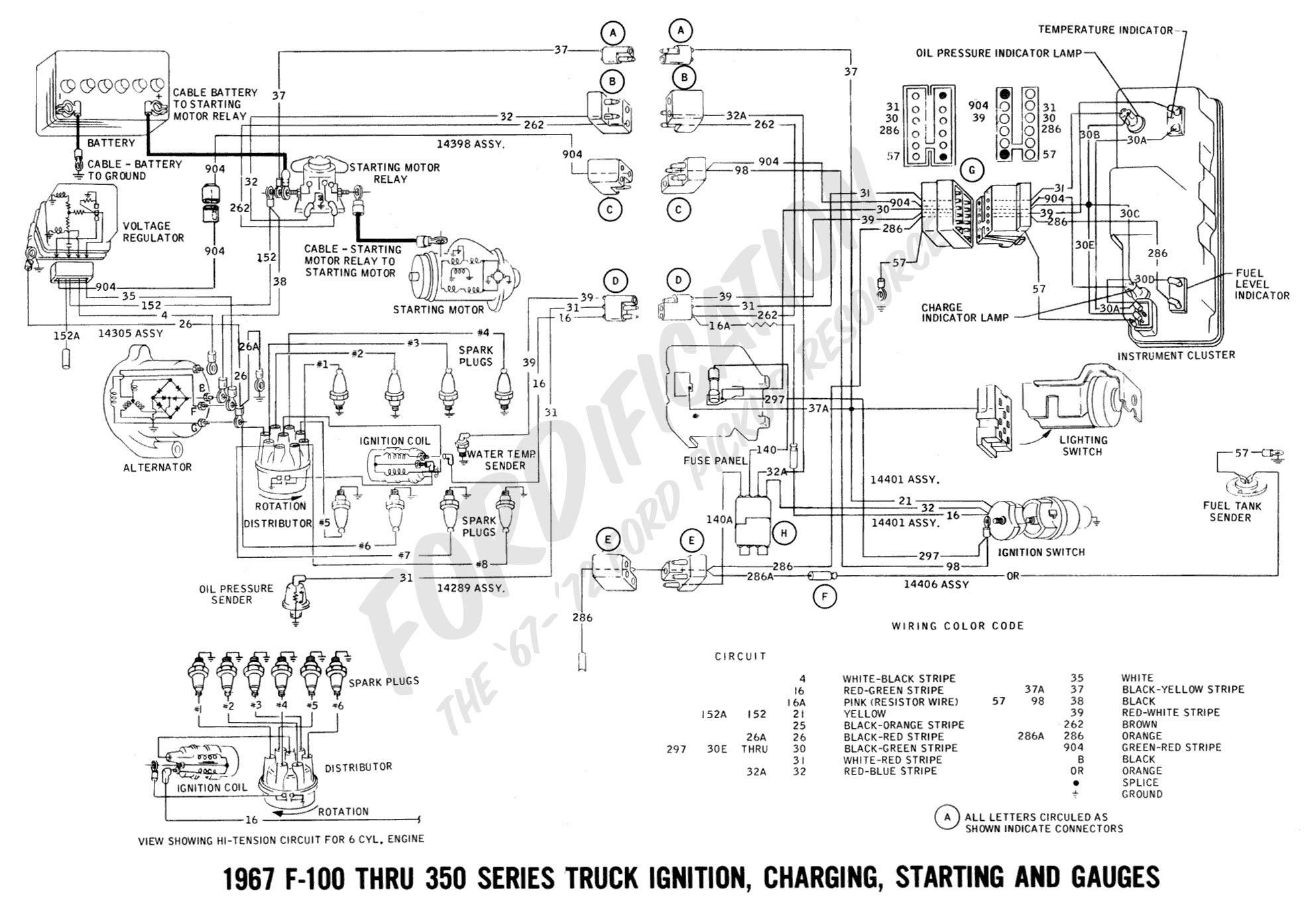 Fuse Box Javelin - Wiring Diagram | Volvo B10m Fuse Box |  | Wiring Diagram