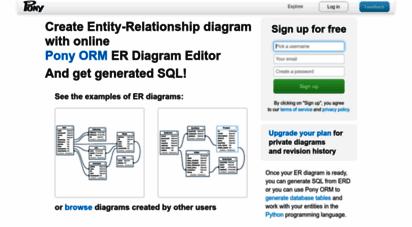 Welcome To Editor Ponyorm Com Entity Relationship Diagram Creator