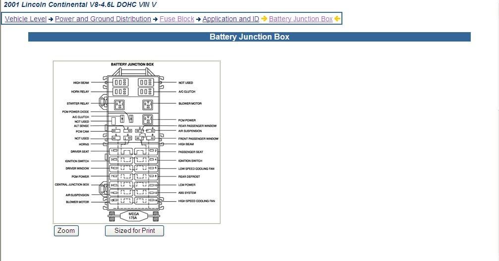 2001 Lincoln Continental Fuse Box Diagram - Wiring Diagram ...