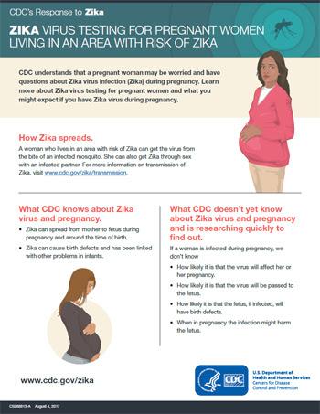 Zika virus testing for pregnant women living in an area with Zika factsheet thumbnail.