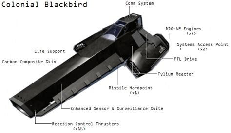 Blackbird   Battlestar Galactica Wiki   FANDOM powered by