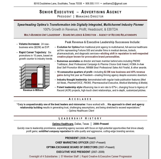 award winning resume examples sample resume