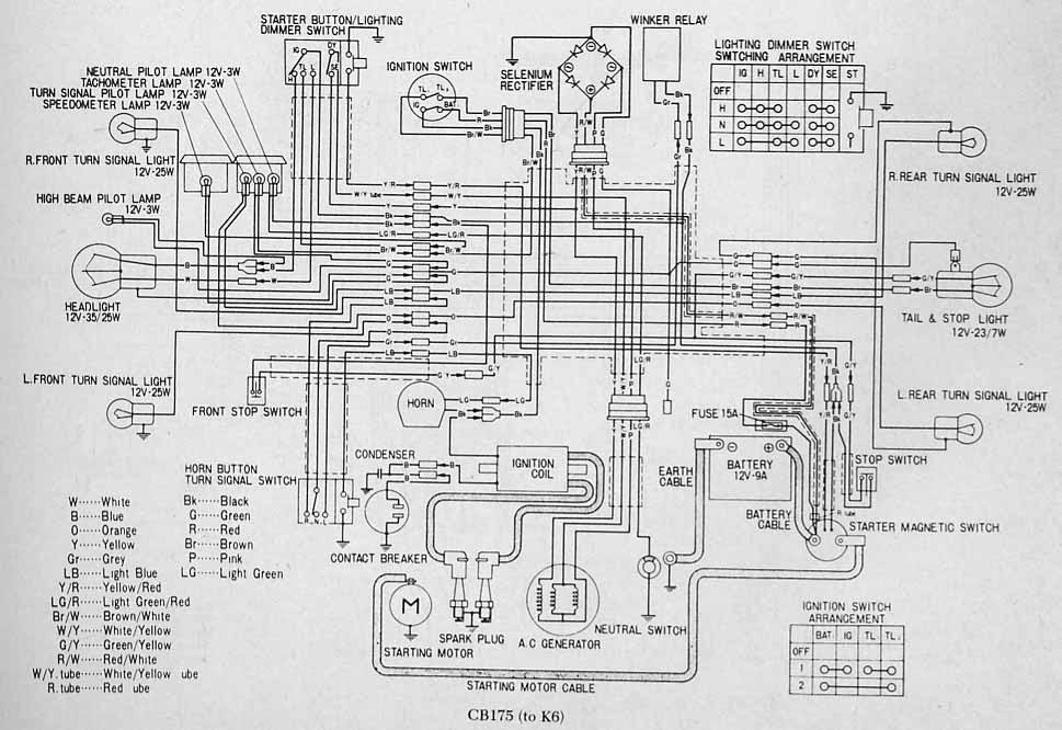 Honda City Wiring Diagram Wiring Diagram Dive Ware A Dive Ware A Cinemamanzonicasarano It