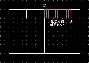 内部階段>仕切り線