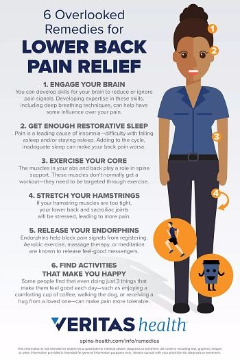 Learn Different Treatments For Lower Back Pain and Nerve Distress