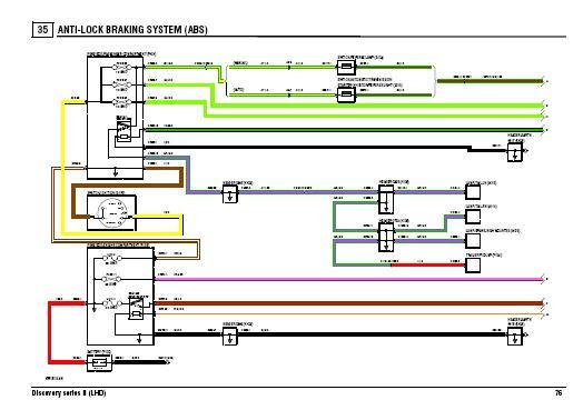 Land Rover Radio Wiring Diagram 22re Wiring Harness Diagram Volvos80 Yenpancane Jeanjaures37 Fr