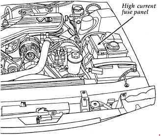 94 97 Ford Thunderbird Fuse Box Diagram