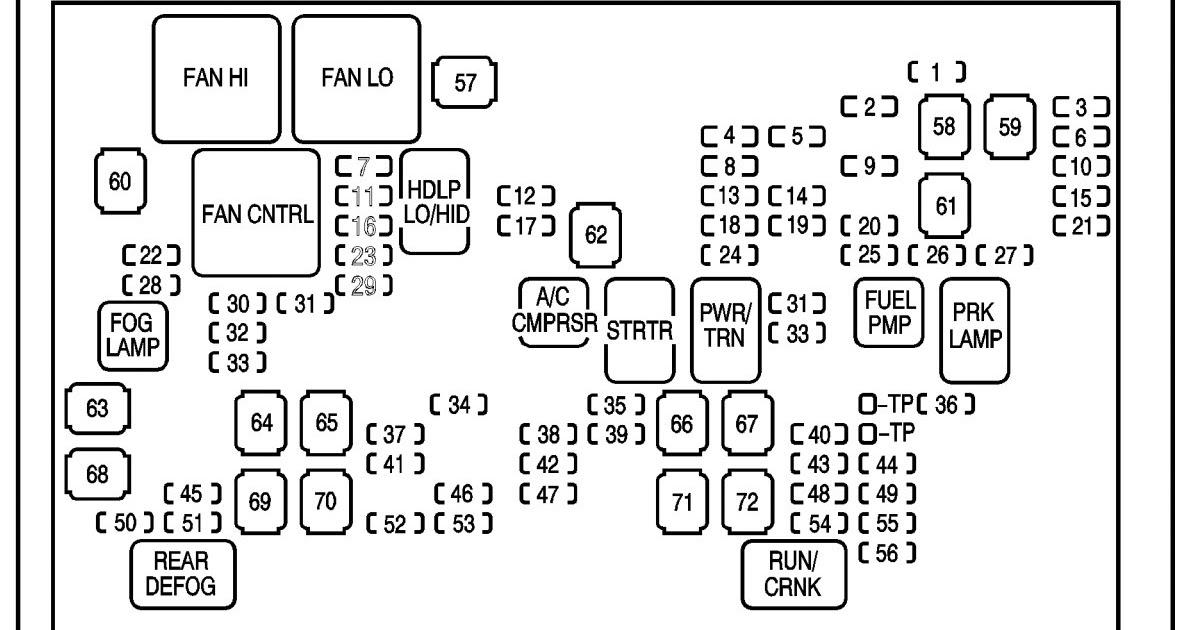 2008 Chevy Impala Fuse Box Diagram