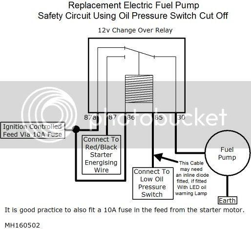 wiring an electric fuel pump diagram  aamidisblogspot