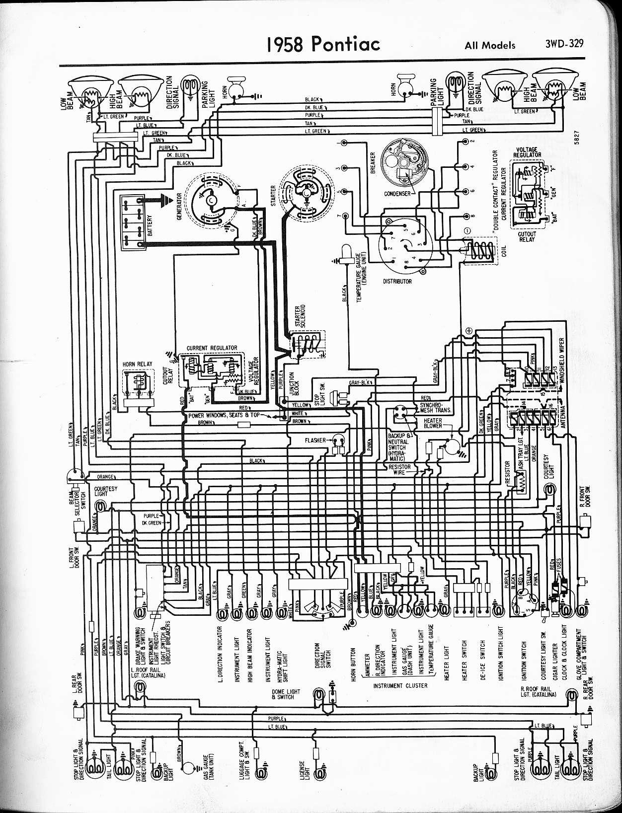 1968 Pontiac Bonneville Wiring Diagram
