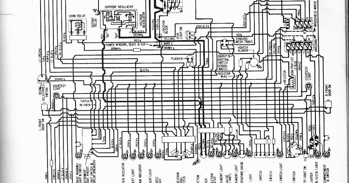 1995 Mercury Villager Wiring Diagram