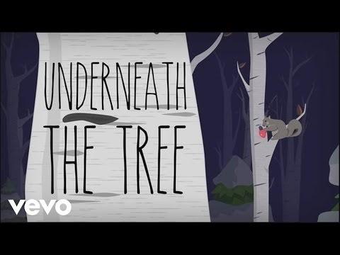TOP LYRICS TRANSLATED CANCIONES TOP TRADUCIDAS: Kelly Clarkson - Underneath the tree