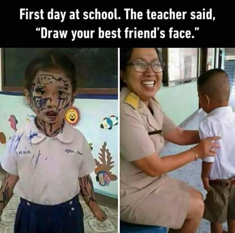 Draw Your Best Friends Face Funny Pictures Lol Tribe