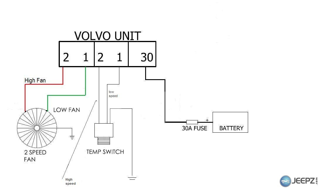 Volvo Fan Relay Wiring Diagram Wiring Diagram Frankmotors Es