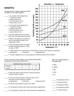 Solubility Worksheet  Adriaticatoursrl