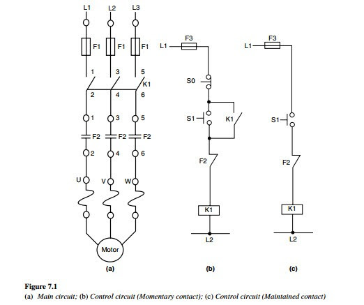 Troubleshooting control circuits:Basic control - LEKULE